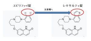 レキサルティとエビリファイの分子構造比較