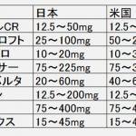SSRI-limit