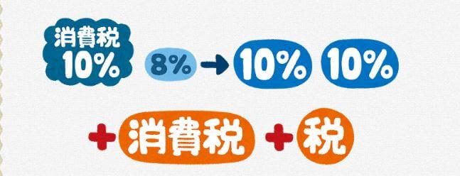 syouhi-zei-10%
